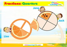 Fractions quarter