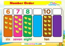 Number order