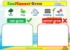 Can cannot grow