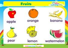 Fruits vocabulary video