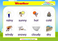 Weather vocabulary video
