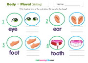 Body plural writing