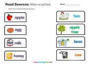 food-sources