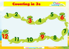 Counting 3s