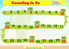 Countings 5s