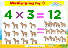Multiplying by 3