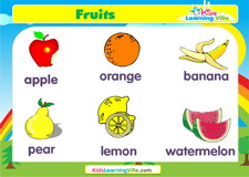 Fruits vocabulary video