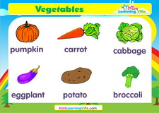 Vegetables vocabulary video