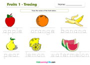 Fruits tracing 1
